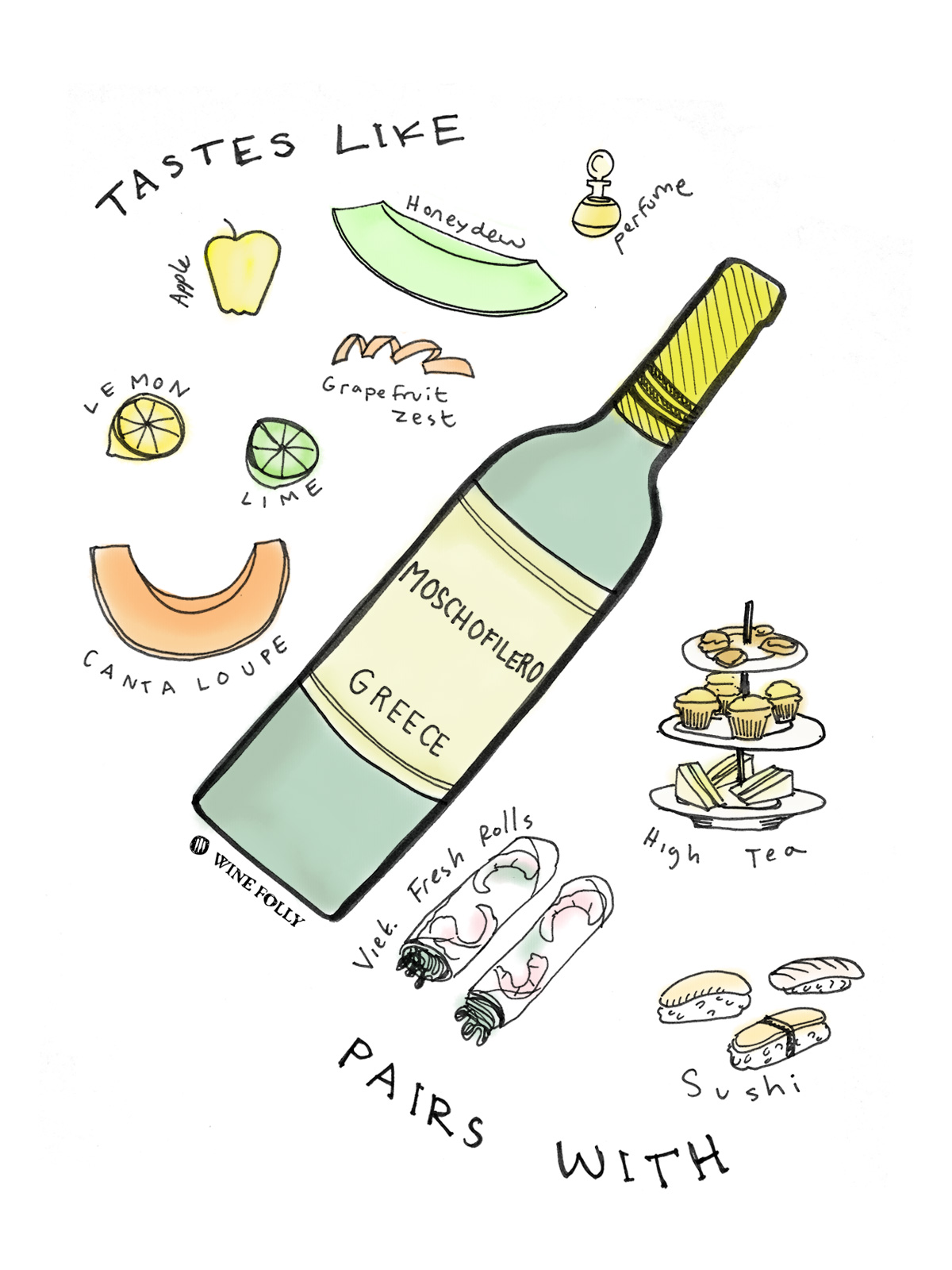 Moschofilero White Wine taste profile